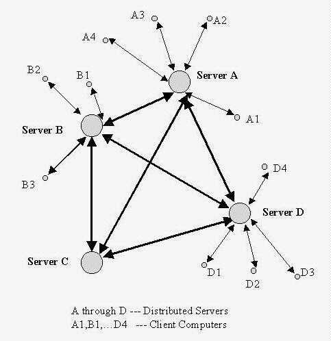 3 Technical And Economic Fundamentals Of Hypercommunication